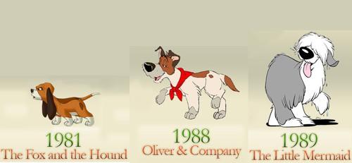 собаки Disney