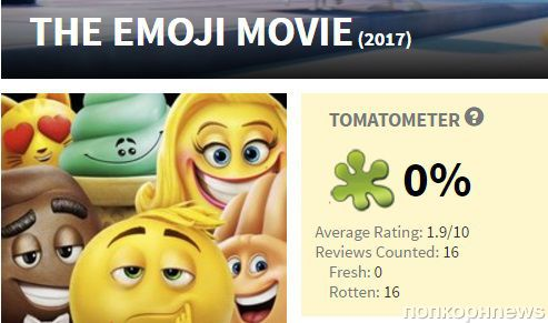 Мультфильм про эмоджи получил рекордные 0% на Rotten Tomatoes