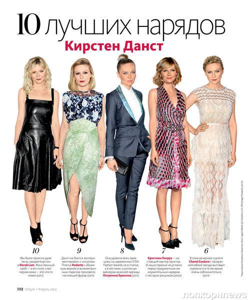 10 лучших платьев Кирстен Данст