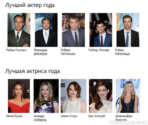 Итоги 2011 года по версии ПопкорнNews