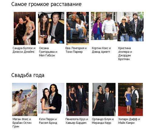 Итоги 2010 года по версии ПопкорнNews