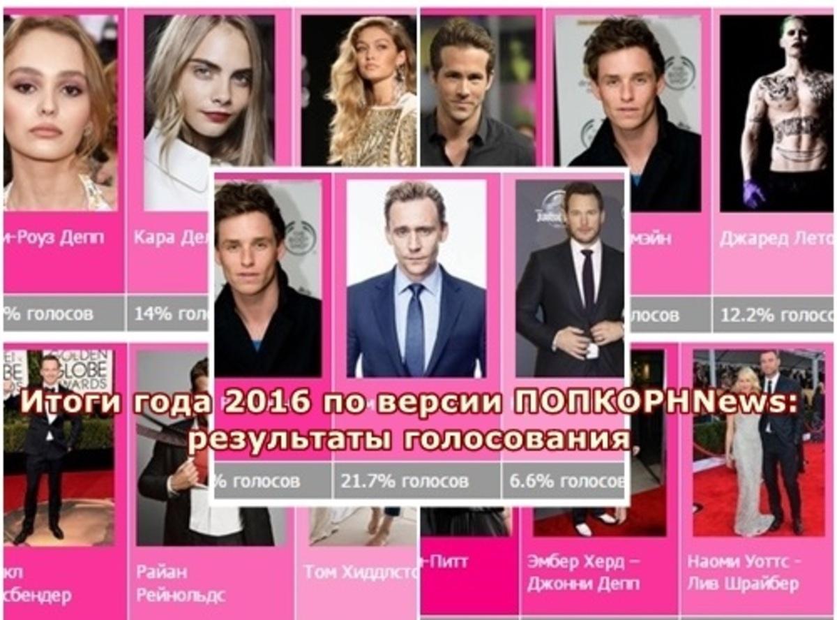 Итоги года 2016 по версии ПОПКОРНNEWS: результаты голосования