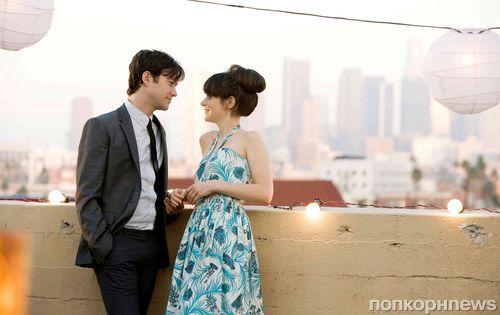 Тест: на какую романтическую комедию похожа твоя жизнь прямо сейчас?
