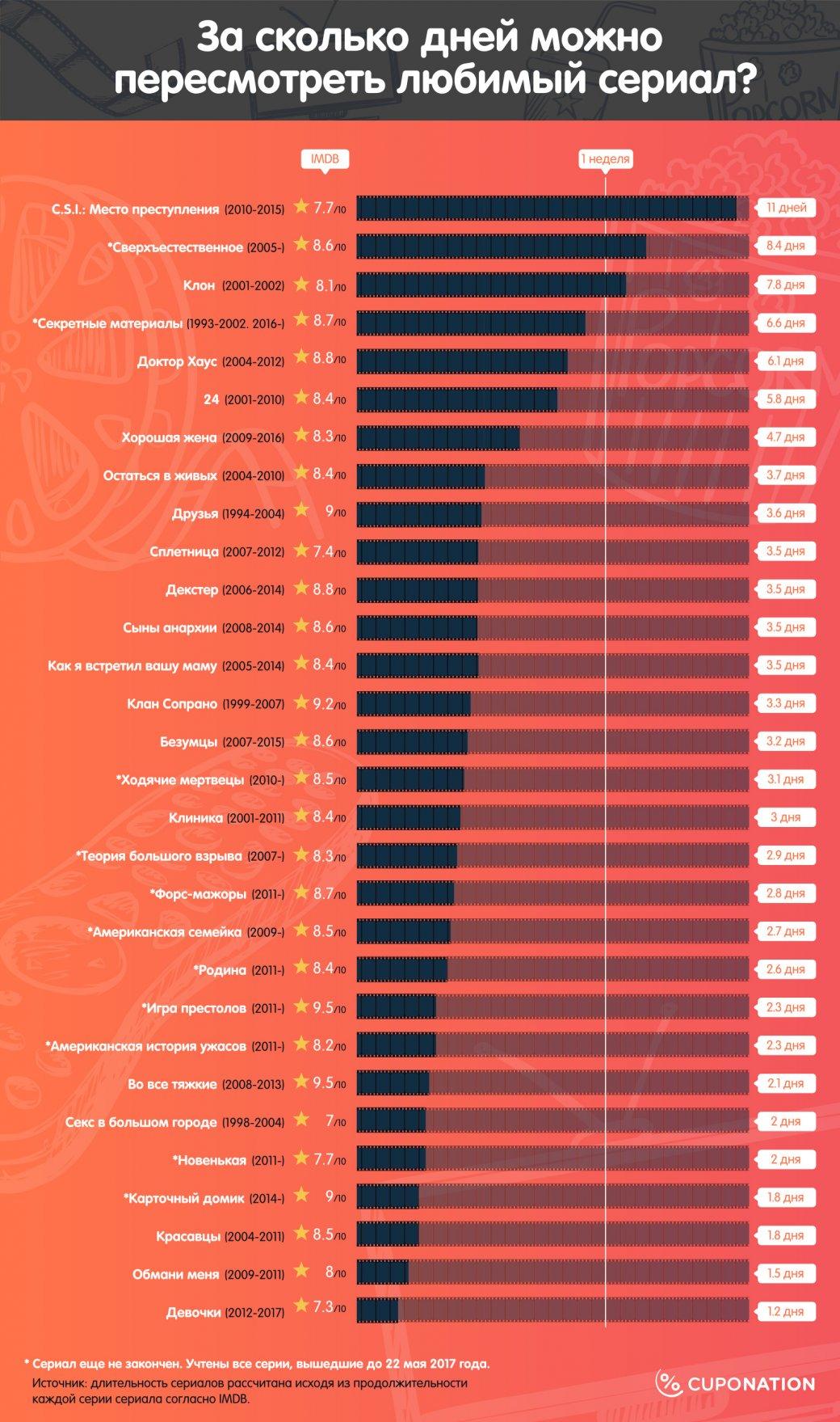 Какой процент страховки по кредиту в сбербанке
